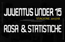 Rosa Under15 Juventus 2017/2018