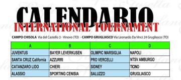 Memorial Gusella 2015: i gironi
